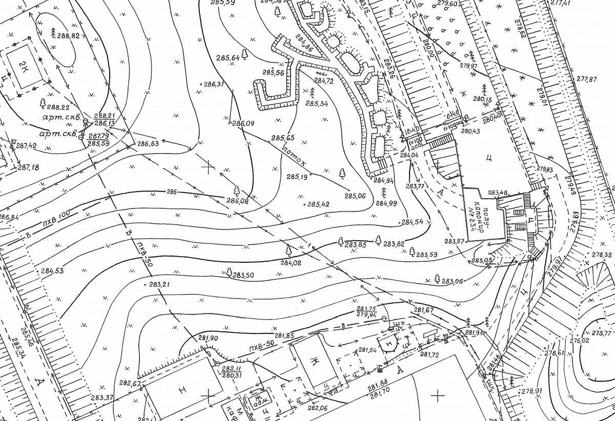 Способы разработки и прочтения топографических карт и планов