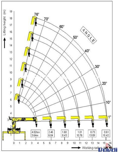 Схема манипулятора КАМАЗ 6 тонн