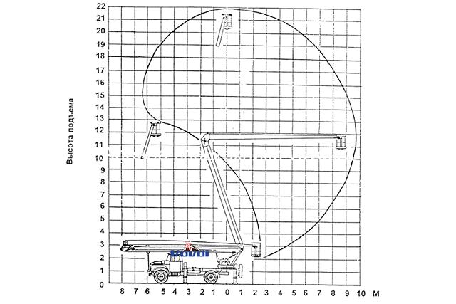 Схема ЗИЛ АГП 22.04
